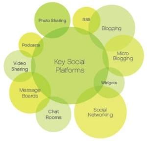 social_circles_2